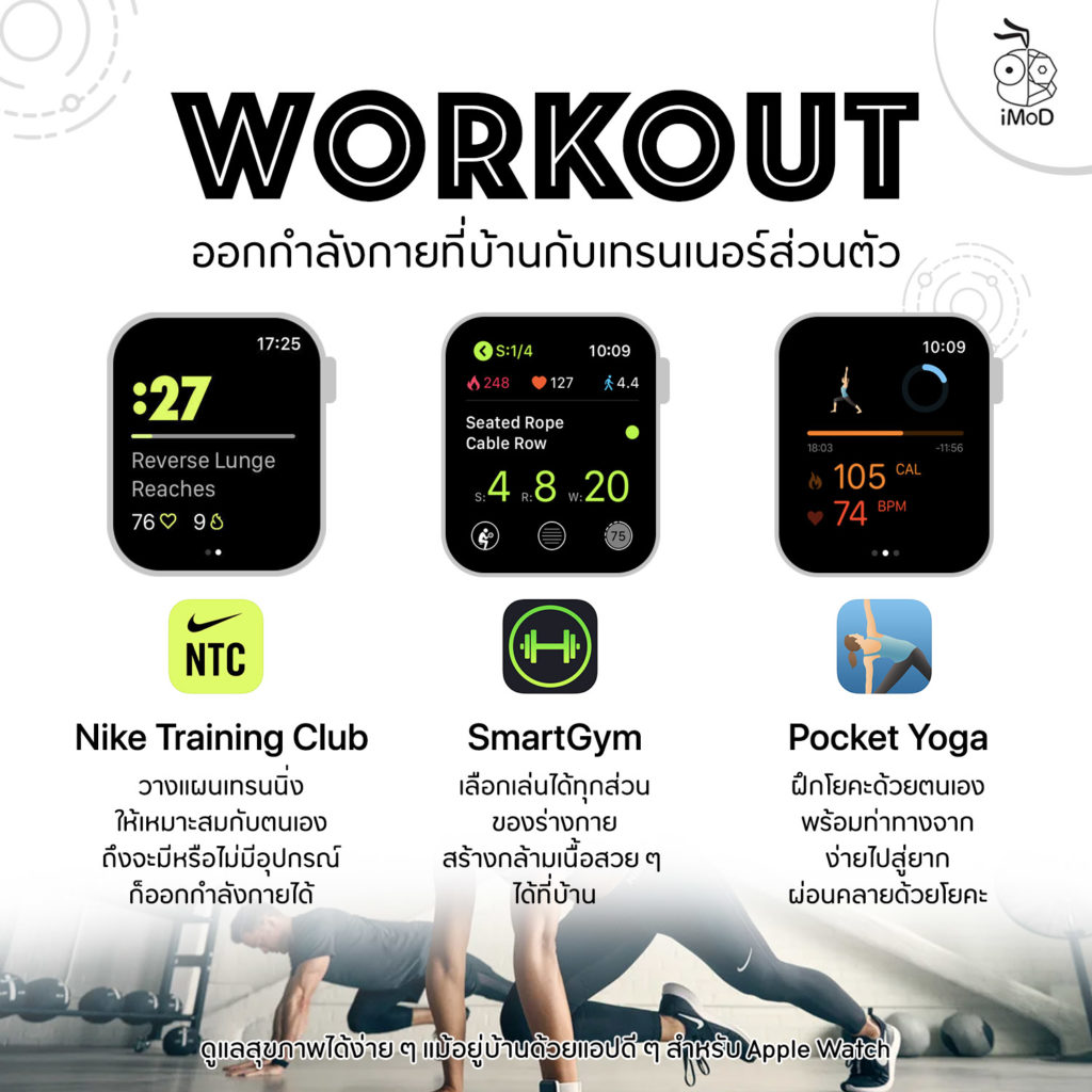 Apple Watch App For Take Care Your Self When You At Home 2