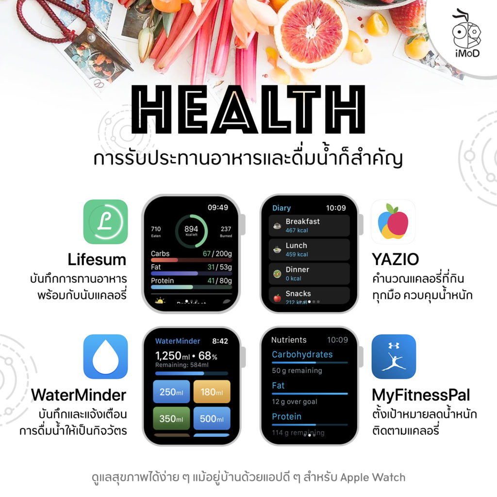 Apple Watch App For Take Care Your Self When You At Home 3