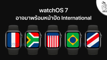 New Apple Watch Face International In Watchos 7