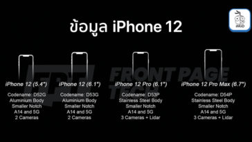 Apple Near Finalization Iphone 12 Prototype Jon Prosser Report