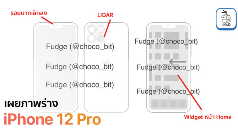 Cover Iphone 12 Pro Image Show Smaller Notch And Widget
